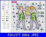 Cerco schema: segno oroscopo GEMELLI-gemelli-ridimensionato-jpg
