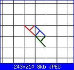 come eseguire la mezza crocetta ?-esempio-jpg