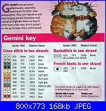 Cerco schema: segno oroscopo GEMELLI-1085941840531-jpeg