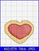 cerco legenda schemi thun-cuore-thun-jpg