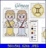 Cerco schema: segno oroscopo GEMELLI-gemelli-3-jpg