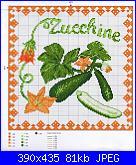 frutta e verdura-zucchine-jpg