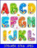 idee per la tovaglia del buon compleanno-alfabeto-l-jpg