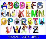 idee per la tovaglia del buon compleanno-alfabeto-con-personaggi-disney-jpg