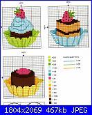 idee per la tovaglia del buon compleanno-schemi-cupcakes-jpg
