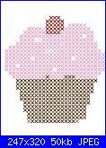 idee per la tovaglia del buon compleanno-cupcake2-puntocroce-jpg