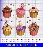 Schema muffin-image-jpg