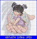 Richiesta schema illeggibile-219-angel-jpg