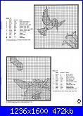 arca di noè-graphworks-bk-35-noah%5Cs-ark-baby-afghan-8-jpg