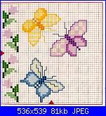 schema farfalle-farfalle-volo-3-jpg