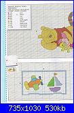 Consigli per quadretti spiritosi-pooh-1-jpg