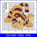Cerco schema leggibile  lenzuolino wtp-tigro3-jpg