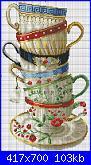 Cerco schema - A Set of Coffee Cups - Dome 100108-207952-554d5-59714773-u5aee1-jpg