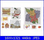 cerco schema frutta-2007-11-19-2107-22-jpg