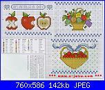 cerco schema frutta-1047020909312-jpg