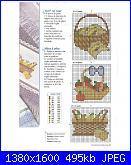 cerco schema frutta-2008-01-25-1316-30-jpg