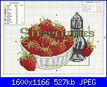 cerco schema frutta-841f0f8ae0f29d57-jpg