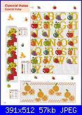 cerco schema frutta-alfabeto-frutta-jpg