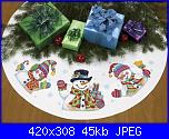 richiesta schema Dimensions 8823 - Three Snowmen tree skirt-dim-8823-jpg