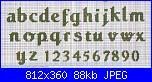 conoscete questo alfabeto?-alfabeto-jpg