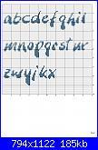 conoscete questo alfabeto?-minuscolo-jpg