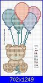 Cerco disegno per bordo lenzuolino-orso_palloncini-jpg
