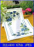 Consiglio per striscia tavolo-tovaglietta-rose-blu-jpg