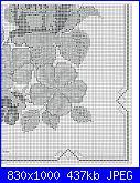 Consiglio per striscia tavolo-tovaglietta-rose-blu-2-jpg