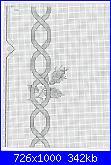 Consiglio per striscia tavolo-tovaglietta-rose-blu-6-jpg