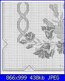 Consiglio per striscia tavolo-tovaglietta-rose-blu-8-jpg