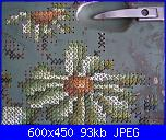 Ricamo: idee per la casa-door-2-600x450%5B1%5D-jpg