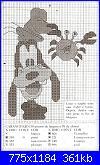 Segni Zodiacali Disney-cancro-jpg