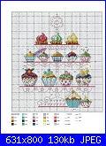 cup cake-cupcakes-3-jpg