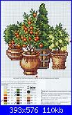 Paesaggio con alberi mandarini-piante-di-limoni-e-mandarini-punto-croce-jpg