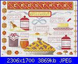 Cerco schema crostata-scansione0001-jpg
