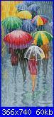 Sotto la pioggia-1932399_668568883189431_1353091813_n-jpg