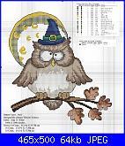 Cerco schema gufi completo-4100388d638cfa63c80a8a55f8248665-jpg