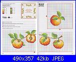 Cerco shemi rico design con soggetti frutta-12-13-jpg