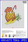 Cerco shemi rico design con soggetti frutta-19-jpg