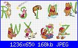 altro alfabeto winne-alfabeto-winnie-3-jpg