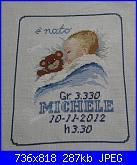 Quadro nascita bimbo con orsetto Vervaco-e7c7b8ffe86b05bddef7e7de2322b181%5B1%5D-jpg
