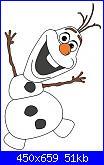 Pupazzo di neve Olaf - Frozen-image-jpg