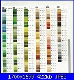 Elenco tabelle conversione filati: DMC, Anchor, Madeira, Profilo, ecc.-carta-colori-rico-anchor-dmc0002-jpg