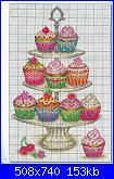 Schema alzata con cupcake da Kanavice-353923-25345-75277032-m750x740-ub22ca-jpg