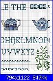 richiesta schema sampler-abc-hora-del-t%E9-page-3-jpg