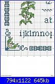 richiesta schema sampler-abc-hora-del-t%E9-page-2-jpg