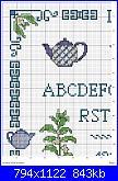 richiesta schema sampler-abc-hora-del-t%E9-page-1-jpg