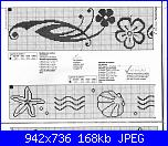 Cerco schema asciugamani-5c7e488a8d9e1d37c68203b3ef0677b1-jpg