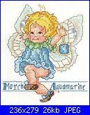 fate bambine-march-aquamarine-jpg