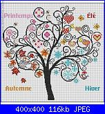 "Cerco ""Arbre aux saisons"" di Marie Coeur.-ed0f9775675b7e96ec01c8d78798f2d6-jpg"
